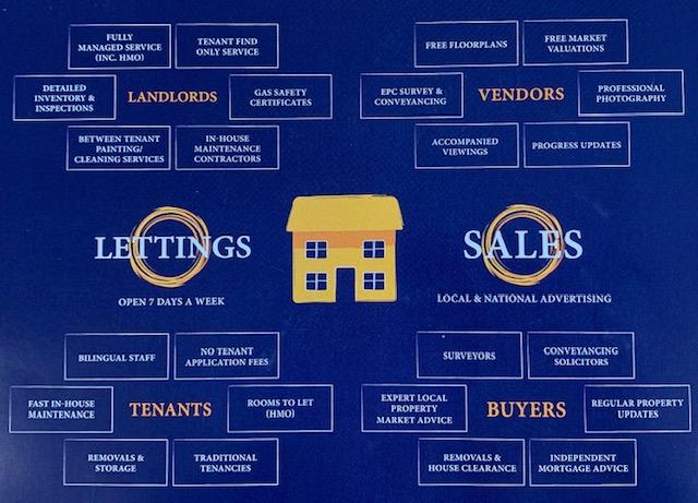 Spalding Properties For Sale